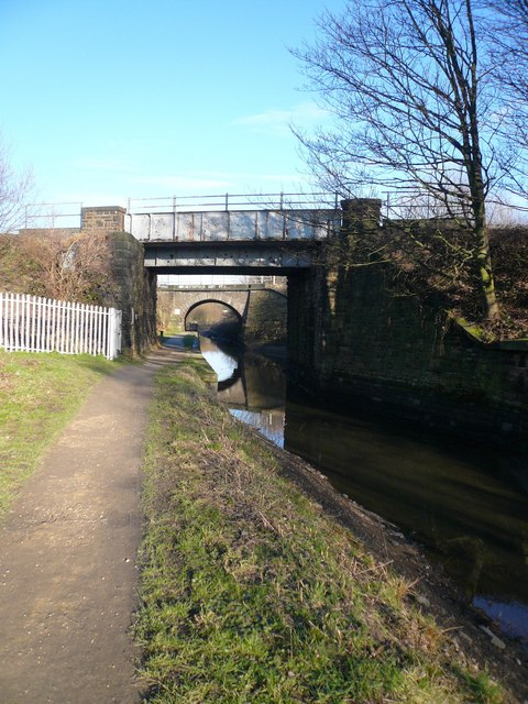 Chesterfield Canal - Crossed by Main Midland Railway Line