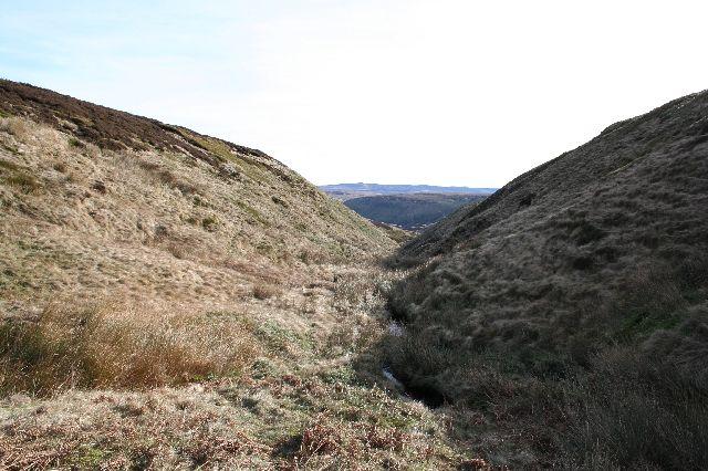 Below Westend Head