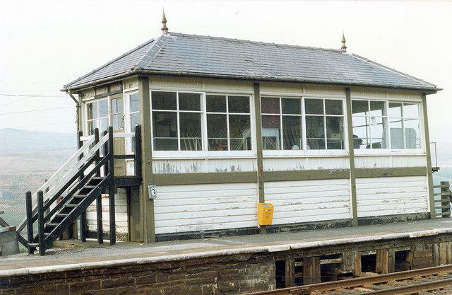 Garsdale Signal Cabin