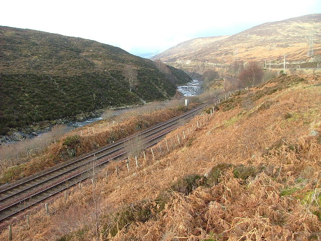 Railway, River and Moorland