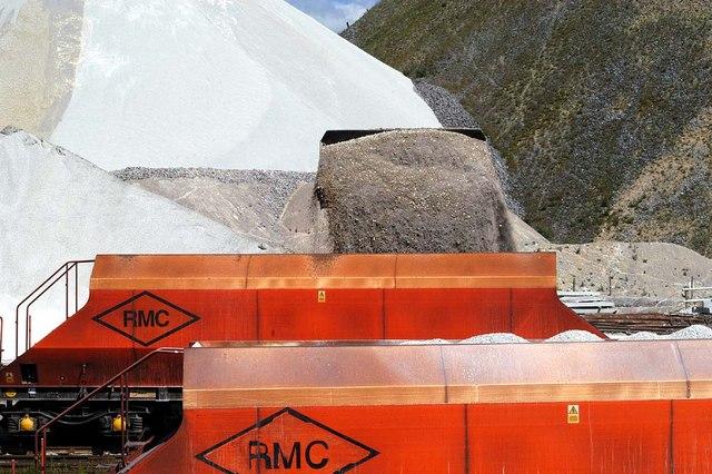 Loading aggregates