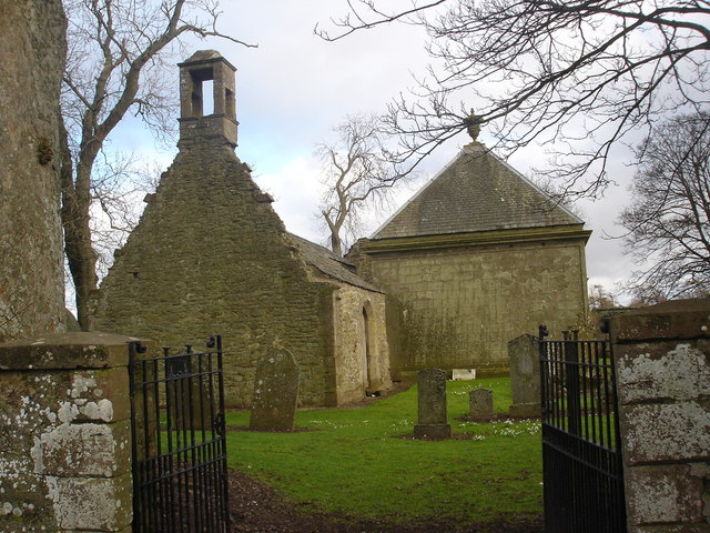 Aberuthven church and cemetery