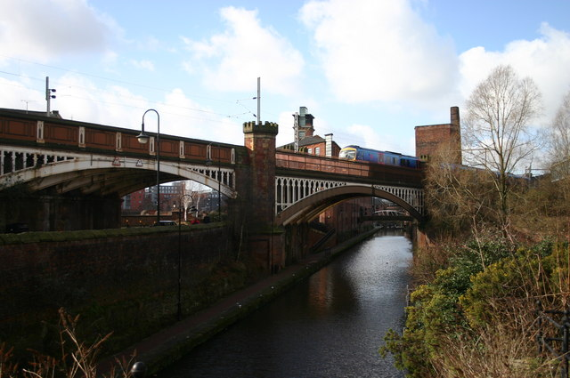 Railways and waterways