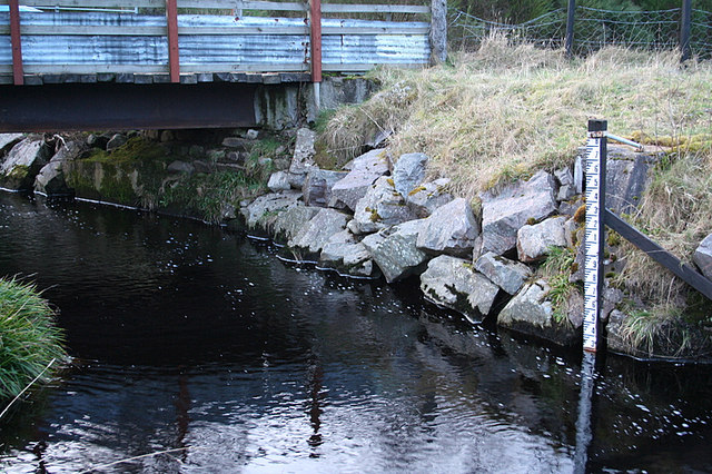 The Gauge Pool at Ballachraggan.