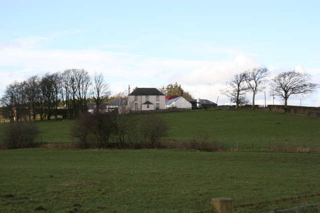 Blindburn Farm