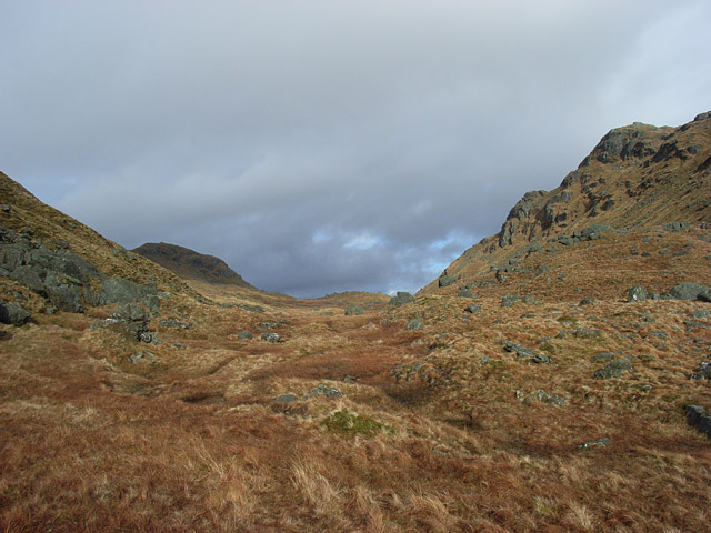The top of Inverlochlarig Glen