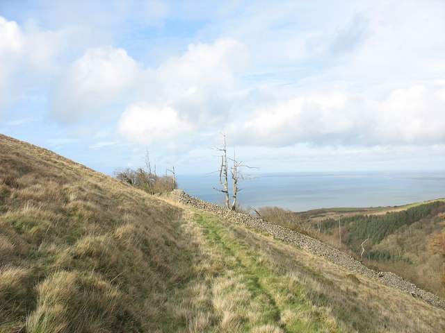 Track to Corsyddalfa