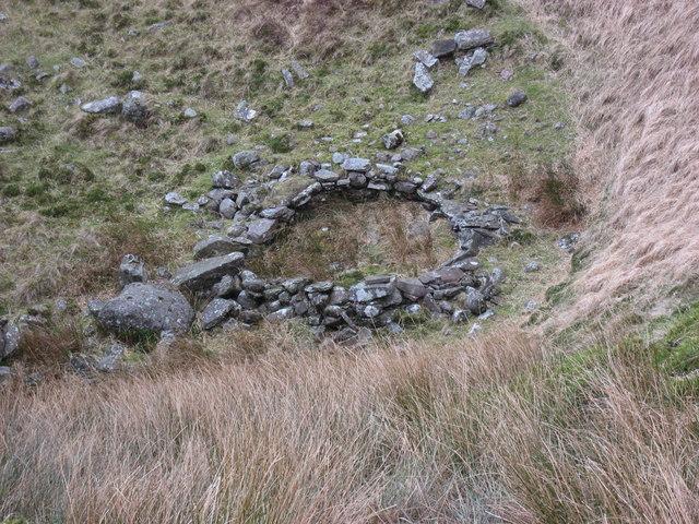 Hut Circle