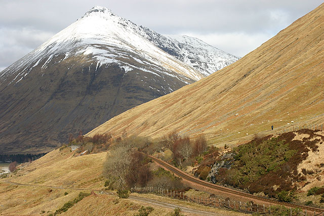 West Highland Railway with Beinn Dorain in background