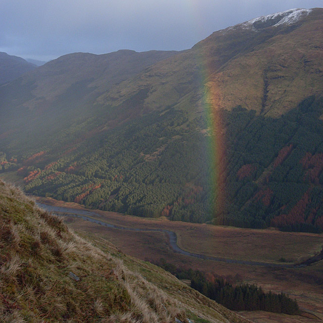 Rainbow over the River Larig