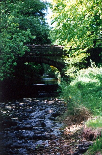 Bridge at Kinloch, Rum