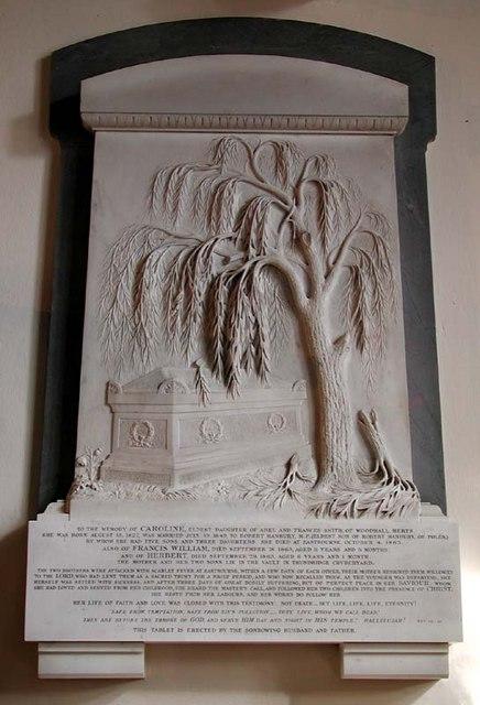 St Mary, Thundridge, Herts - Wall monument
