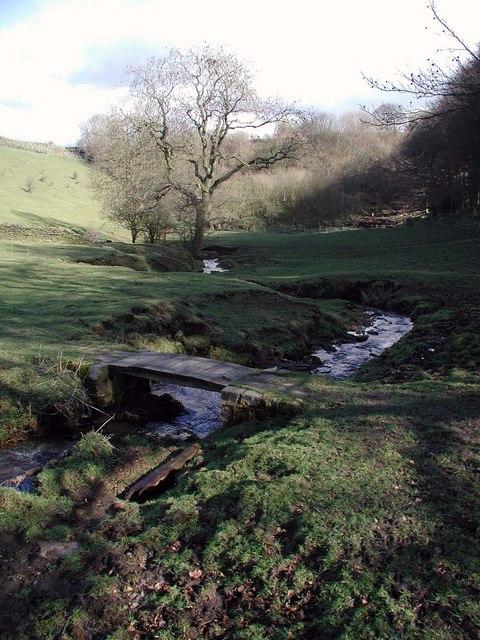 High Birks Beck, Upper Headley