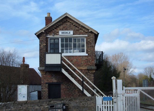 Bedale Signal Box