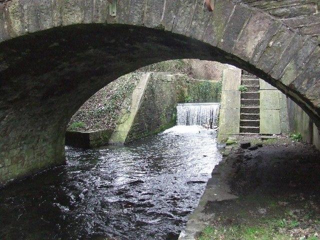 Canal lock at Trebanos