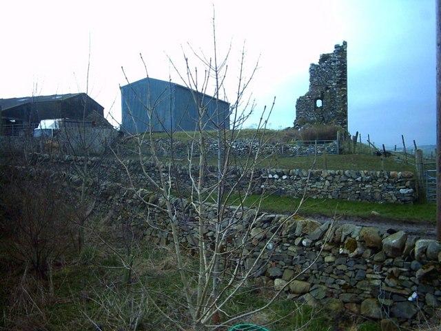 Sinniness Castle