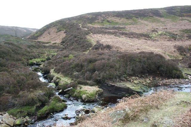 Confluence of Laund Clough and Loftshaw Brook