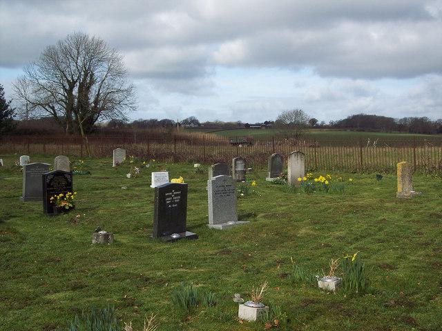 Churchyard at St John's Church, Charlton
