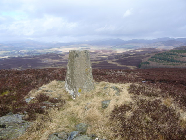 Knock of Balmyle trig