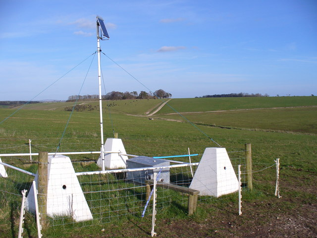 Solar Panel and Downland