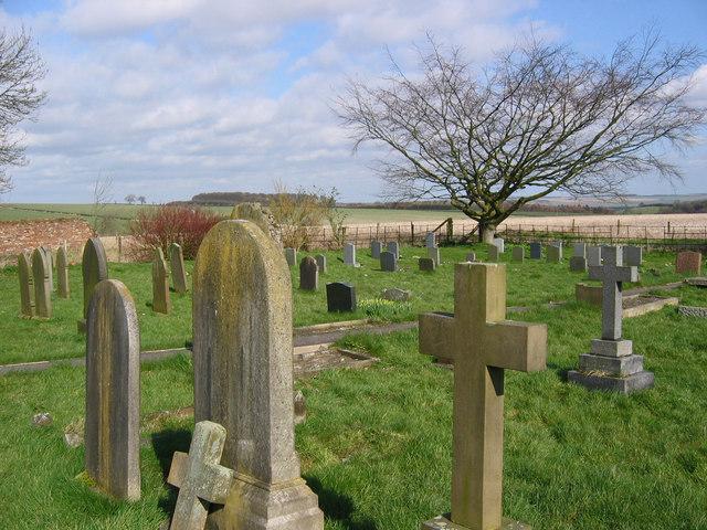 Huggate Churchyard