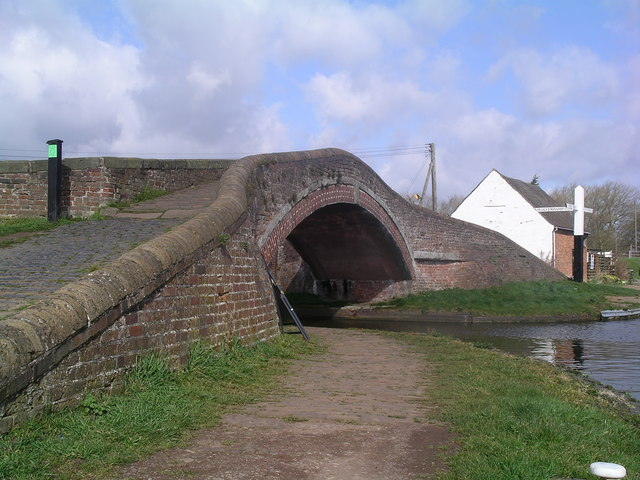Bridge at canal junction