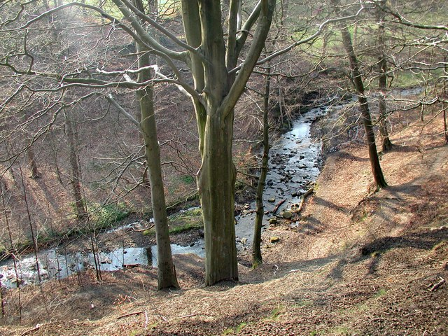 Royds Hall Beck