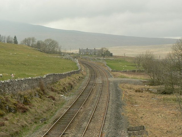 Settle and Carlisle Railway