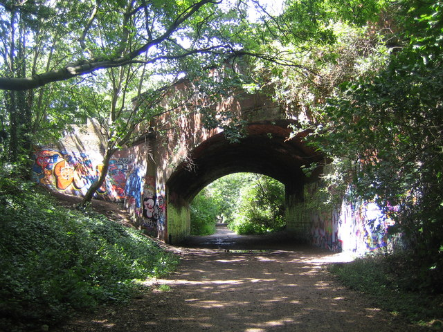 Crouch End: Former railway line