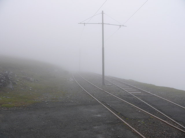 Snaefell summit station