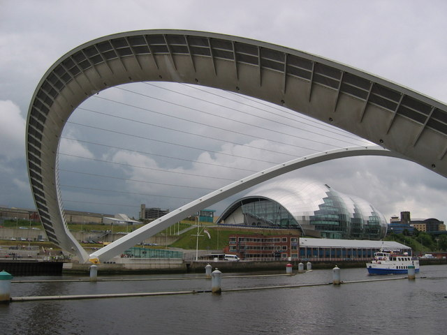 Millennium Bridge And The Sage
