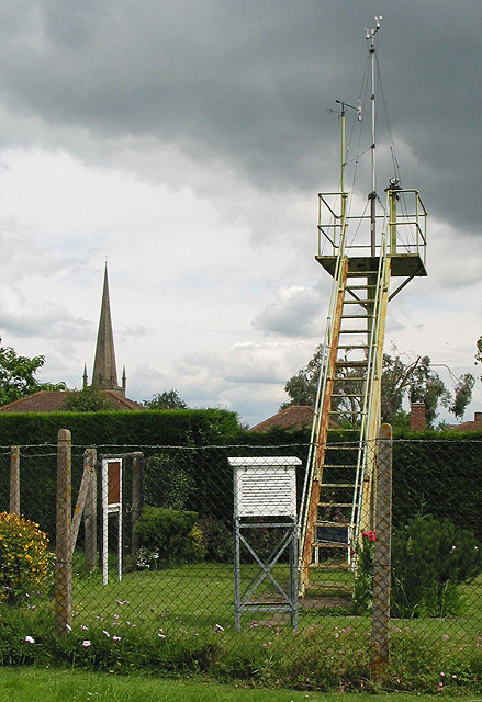 The Weather Station, Ross-on-Wye