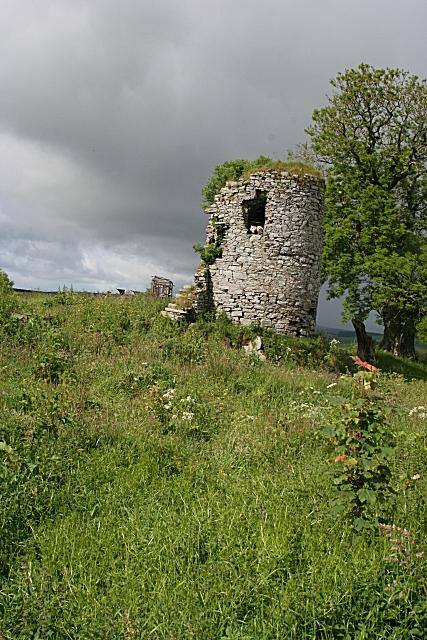 Pitlurg Castle