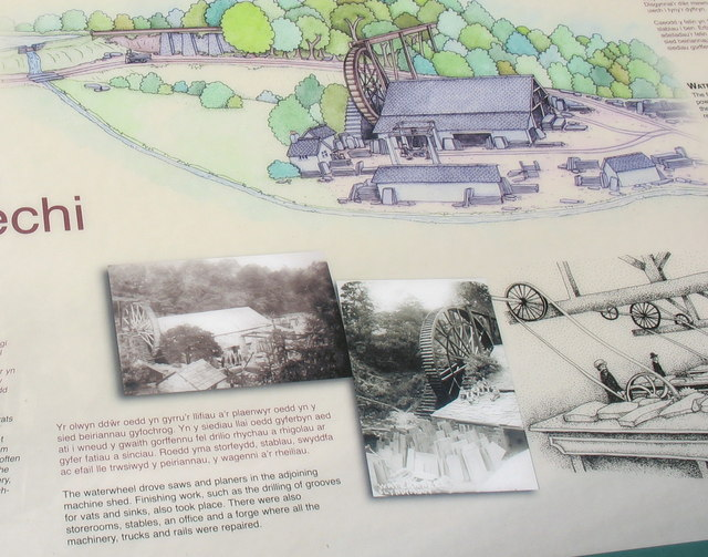 An artist's impression of the Nant y Pandy Slate Mill