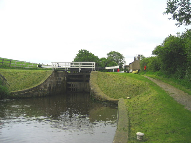 Middle of the Bank Newton Locks System