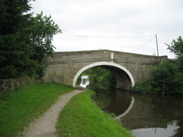 Priest Holme Bridge