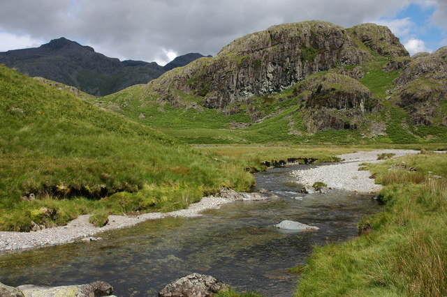 Scar Lathing and the River Esk