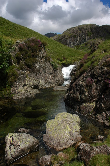 Waterfall on the River Esk