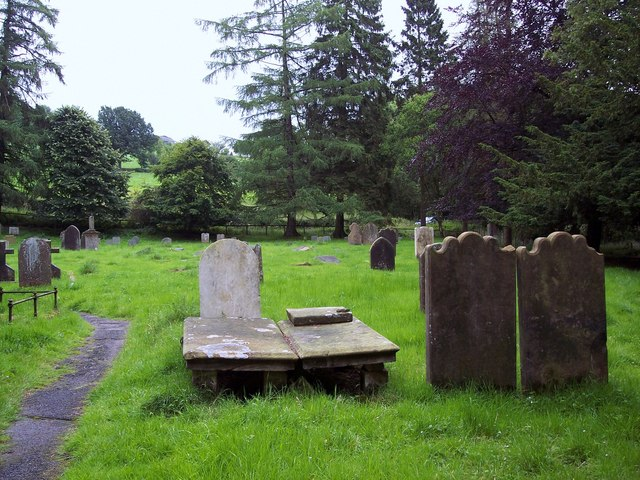 All Saints Church, Hawnby - Churchyard