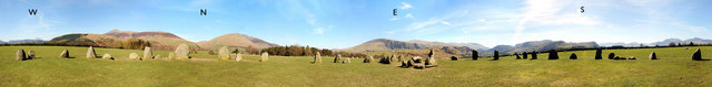Castlerigg 360 degree panorama