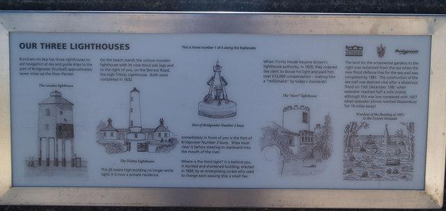 Burnham lighthouse information sign