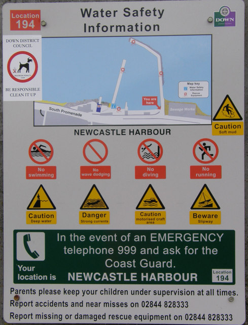 Water Safety Information Sign