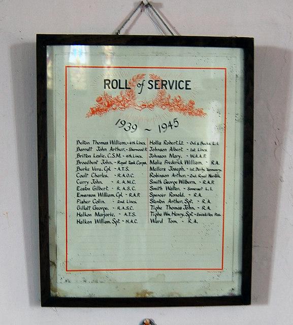 Luddington Church - Roll of Service 1939-1945