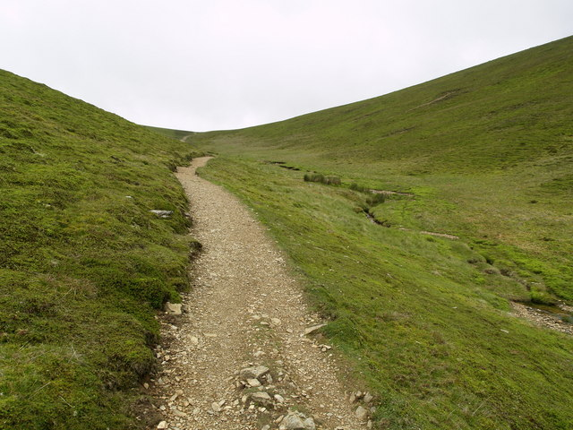 The Path to Grasmoor