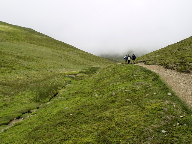 The Path to Coledale Hause