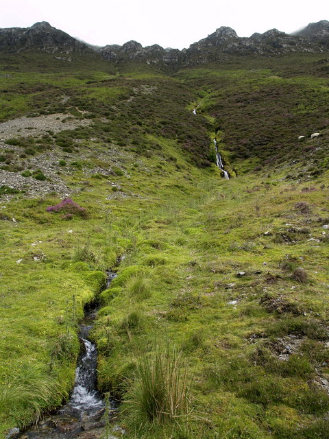 Gasgale Crags and stream