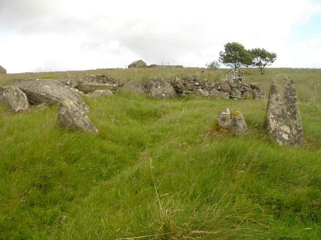 Backlass Stone Circle