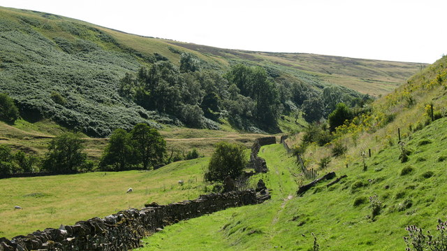 The Marske Beck Valley.