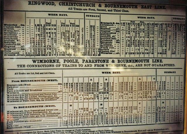1881 railway timetable