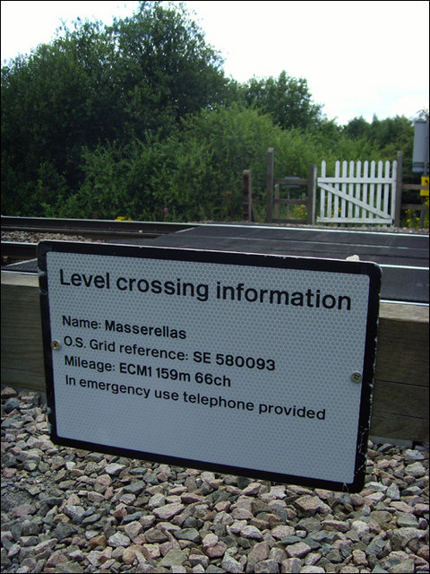 Level crossing sign